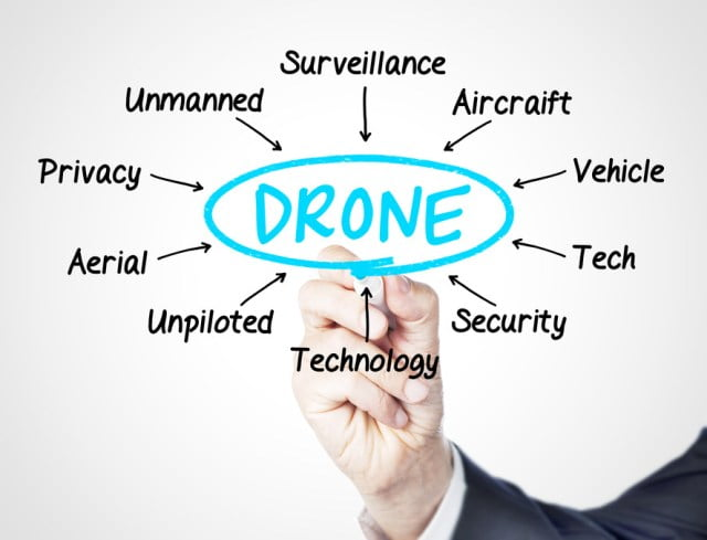 Drones changing the world