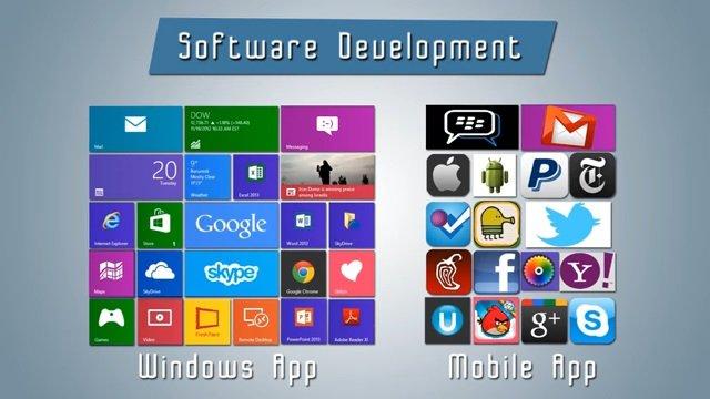 TechAbout Software Development