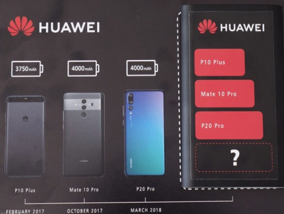 Huawei Mate 20 Battery size