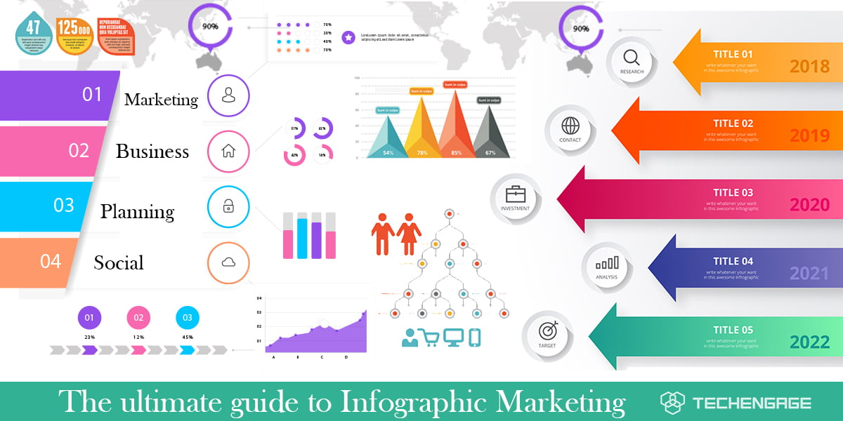 Infographics; a form of visual content