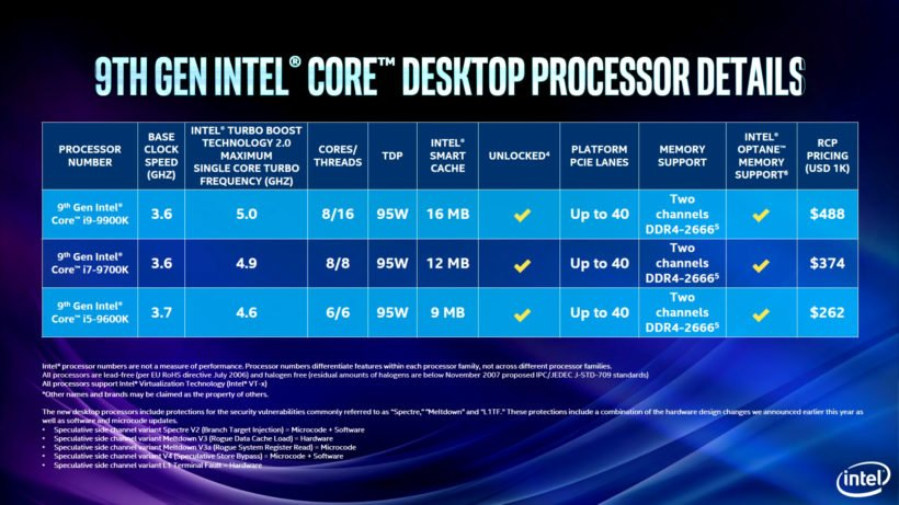 Intel Desktop Processor details