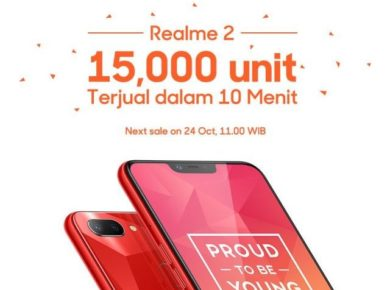 Realme 2 sold 15000 units in Indonesia
