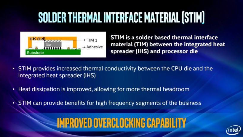 Solder Thermal - Core 9th Gen