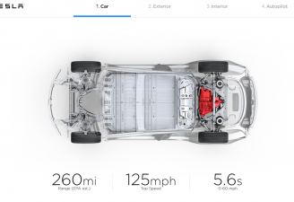 Tesla Mid range model 3