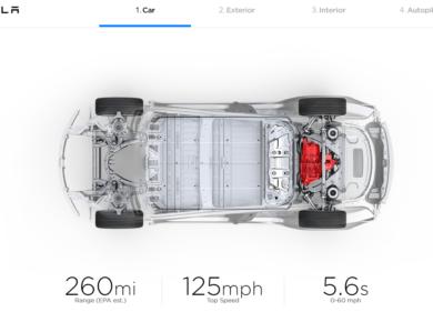 Tesla Mid range model 3