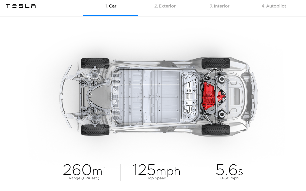 Tesla is set to release a mid range Tesla 3 Model