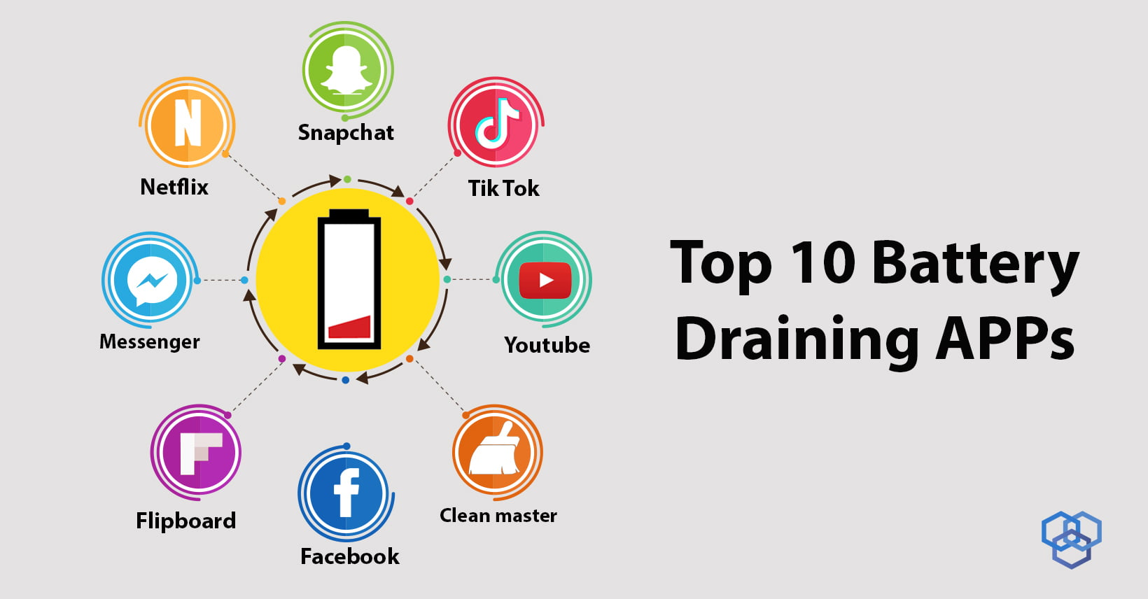 Top 10 Battery Draining Apps to avoid 2019 - TechEngage