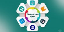 Apps that will help you lose weight without getting demotivated
