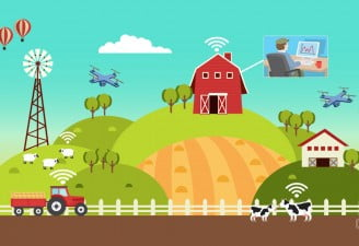 artificial intelligence revamping the agriculture field