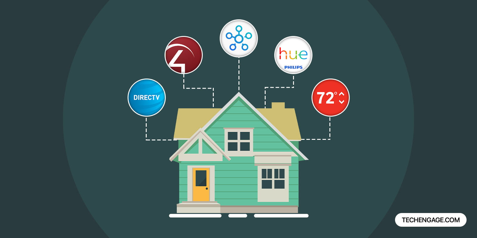 Best smart home apps for efficient control