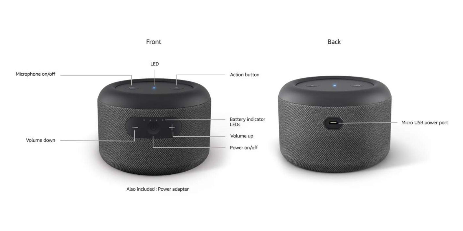 Echo Input Portable Smart Speaker Edition hardware specs