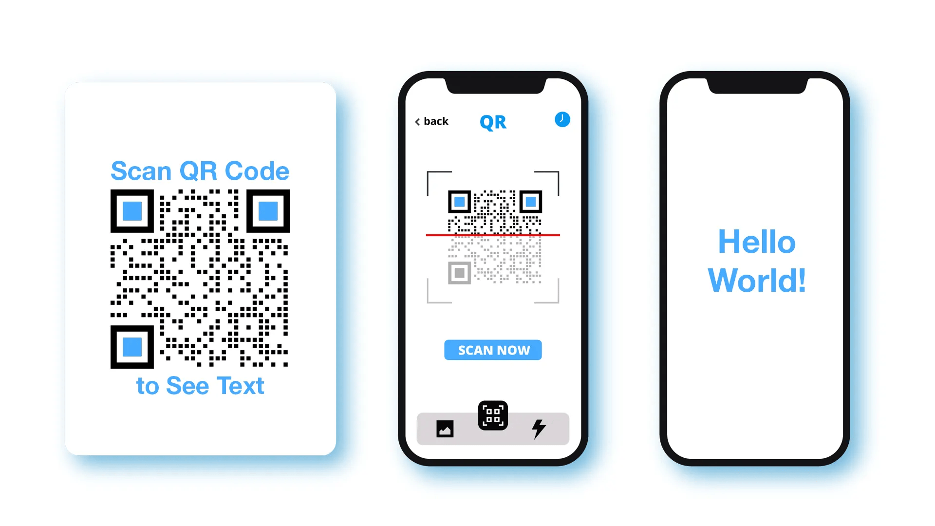 Must-follow guidelines to make your QR code marketing a success