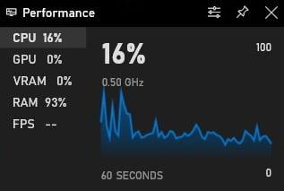 Screenshot oPerformane panel from Game Bar in Windows 10f