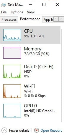 Screenshot of resized graphs in Task Manager of Windows 10